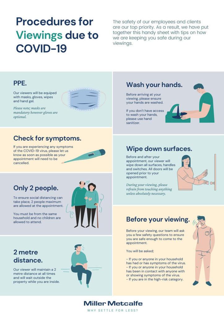 Viewing Guidelines Coronavi