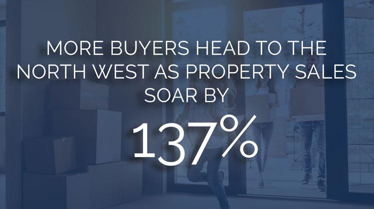property Sales soar