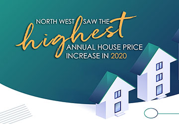 Property News | North West Saw HIGHEST Annual House Price Rise in 2020